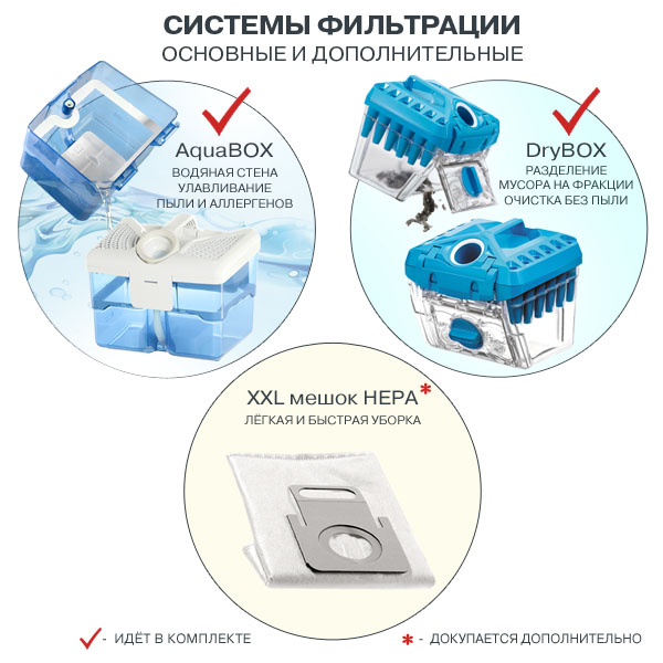 Пылесос Thomas DryBOX+AquaBOX Parkett